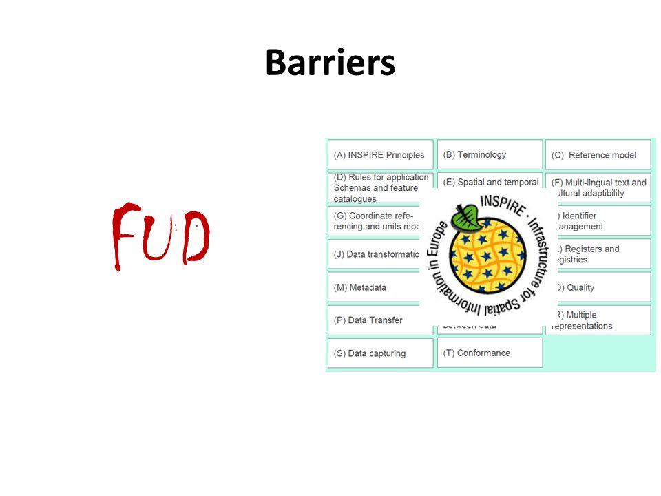 FUD Barriers