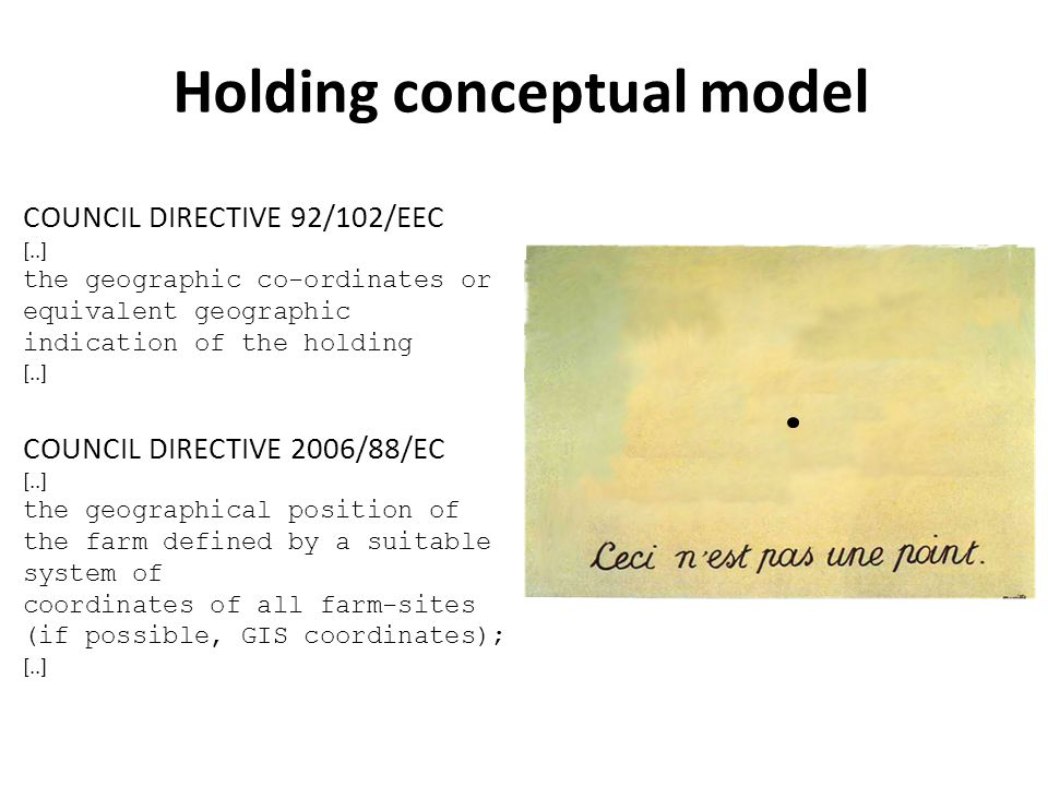 Holding conceptual model COUNCIL DIRECTIVE 92/102/EEC [..] the geographic co-ordinates or equivalent geographic indication of the holding [..] COUNCIL