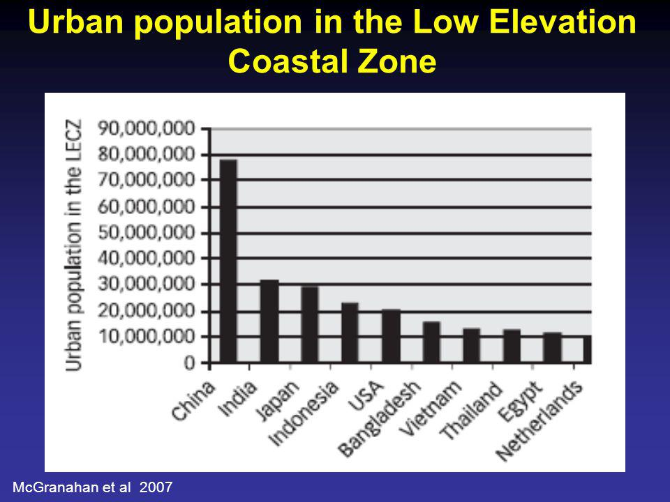 Urban population in the Low Elevation Coastal Zone McGranahan et al 2007