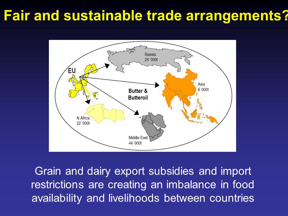 Grain and dairy export subsidies and import restrictions are creating an imbalance in food availability and livelihoods between countries Fair and sustainable trade arrangements?
