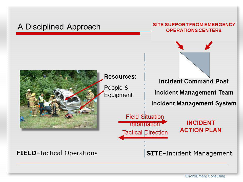 EnviroEmerg Consulting A Disciplined Approach FIELD–Tactical Operations Incident Command Post Incident Management Team Incident Management System SITE