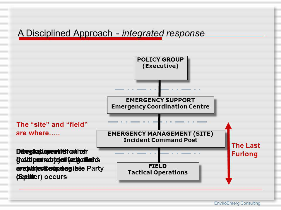 EnviroEmerg Consulting A Disciplined Approach - integrated response Direct supervision of field personnel (e.g. field crews) occurs Development of inc