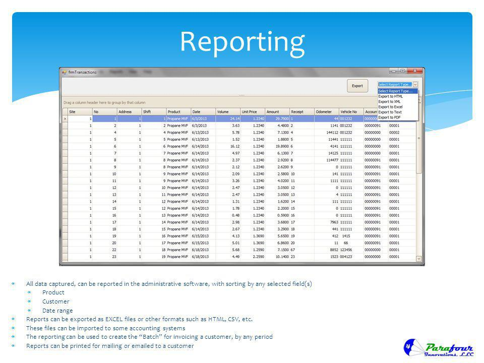All data captured, can be reported in the administrative software, with sorting by any selected field(s) Product Customer Date range Reports can be ex