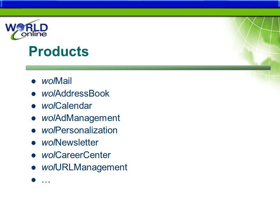 Products wolMail wolAddressBook wolCalendar wolAdManagement wolPersonalization wolNewsletter wolCareerCenter wolURLManagement …