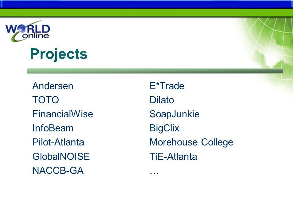 AndersenE*Trade TOTODilato FinancialWiseSoapJunkie InfoBeamBigClix Pilot-AtlantaMorehouse College GlobalNOISETiE-Atlanta NACCB-GA…