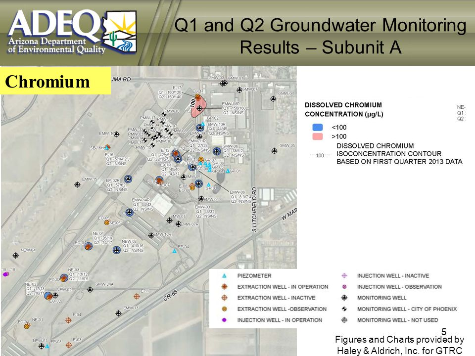 Q1 and Q2 Groundwater Monitoring Results – Subunit A Figures and Charts provided by Haley & Aldrich, Inc. for GTRC Chromium 5