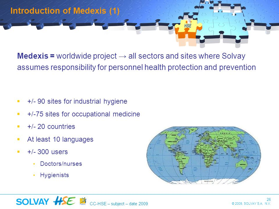26 © 2009, SOLVAY S.A. N.V. CC-HSE – subject – date 2009 Introduction of Medexis (1) +/- 90 sites for industrial hygiene +/-75 sites for occupational