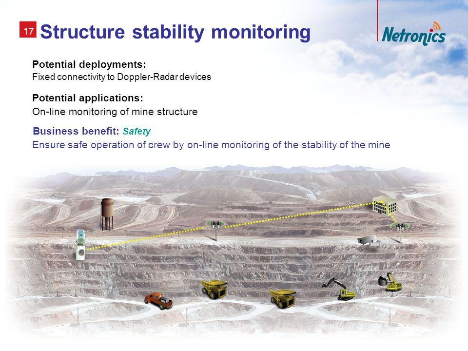 17 Structure stability monitoring Potential deployments: Fixed connectivity to Doppler-Radar devices Potential applications: On-line monitoring of mine structure Business benefit: Safety Ensure safe operation of crew by on-line monitoring of the stability of the mine