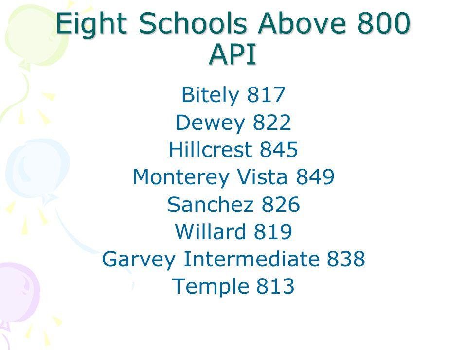 Eight Schools Above 800 API Bitely 817 Dewey 822 Hillcrest 845 Monterey Vista 849 Sanchez 826 Willard 819 Garvey Intermediate 838 Temple 813