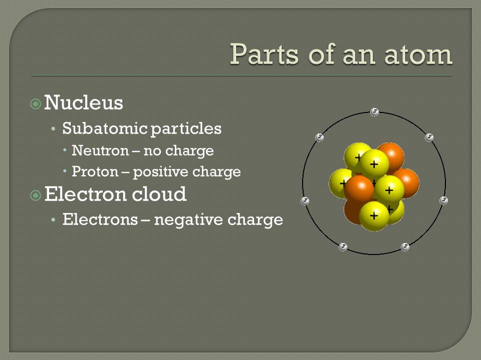 Nucleus Subatomic particles Neutron – no charge Proton – positive charge Electron cloud Electrons – negative charge