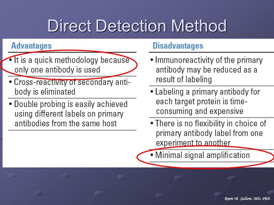 Direct Detection Method Reem M. Sallam, MD, PhD