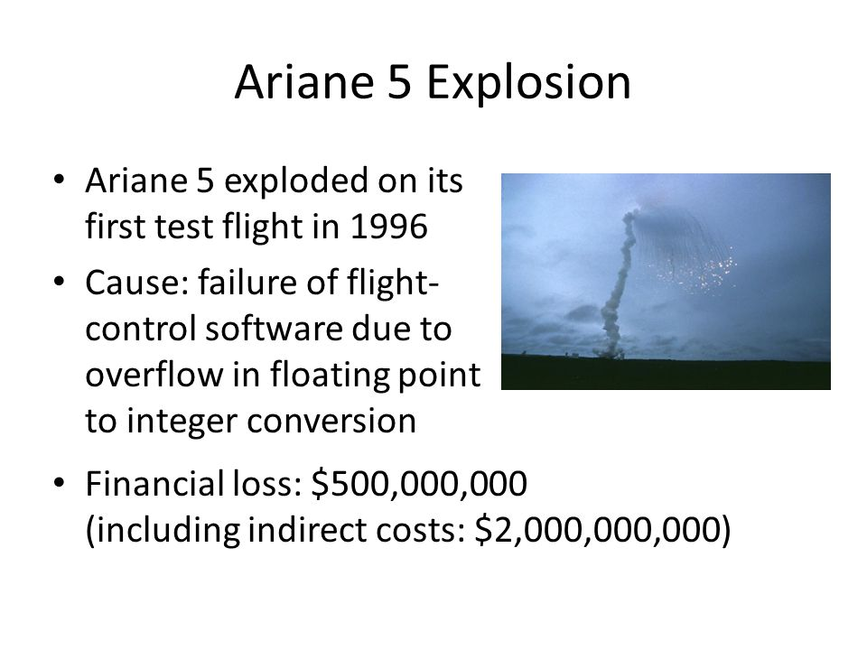 Ariane 5 Explosion Ariane 5 exploded on its first test flight in 1996 Cause: failure of flight- control software due to overflow in floating point to integer conversion Financial loss: $500,000,000 (including indirect costs: $2,000,000,000)