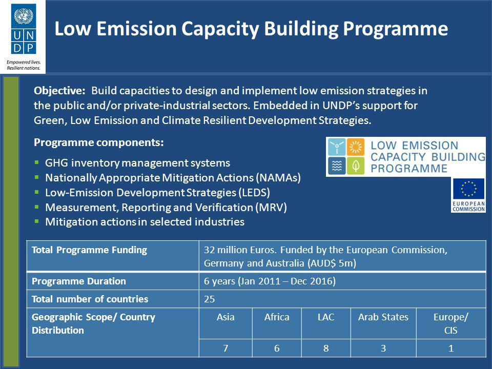 Low Emission Capacity Building Programme Objective: Build capacities to design and implement low emission strategies in the public and/or private-indu