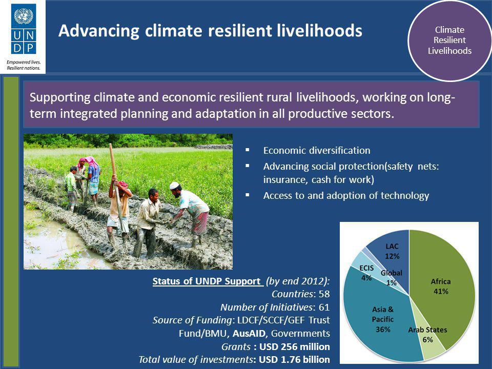 Advancing climate resilient livelihoods Supporting climate and economic resilient rural livelihoods, working on long- term integrated planning and ada