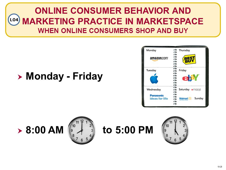 ONLINE CONSUMER BEHAVIOR AND MARKETING PRACTICE IN MARKETSPACE WHEN ONLINE CONSUMERS SHOP AND BUY LO4 Monday - Friday 8:00 AM5:00 PM to 18-25