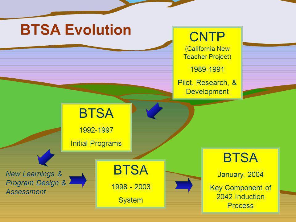 BTSA Evolution CNTP (California New Teacher Project) 1989-1991 Pilot, Research, & Development BTSA 1992-1997 Initial Programs BTSA 1998 - 2003 System New Learnings & Program Design & Assessment BTSA January, 2004 Key Component of 2042 Induction Process