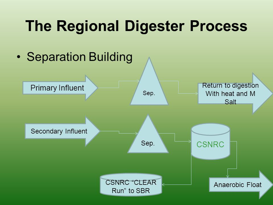 The Regional Digester Process Separation Building Primary Influent Sep.