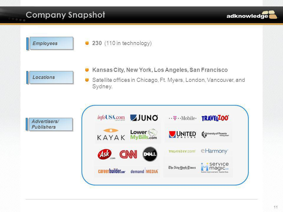 11 Company Snapshot Advertisers/ Publishers Advertisers/ Publishers Locations Kansas City, New York, Los Angeles, San Francisco Satellite offices in C