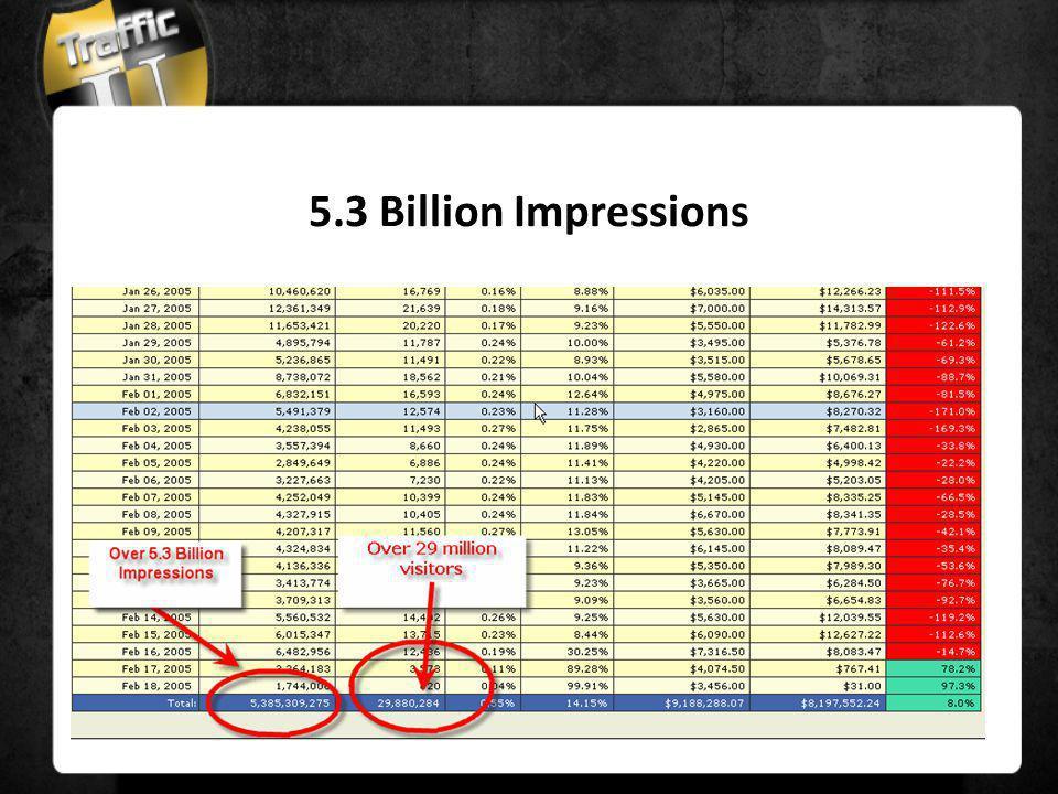 5.3 Billion Impressions