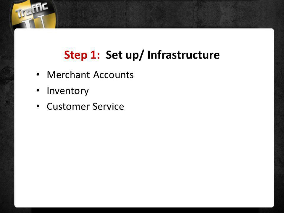 Merchant Accounts Inventory Customer Service Step 1: Set up/ Infrastructure