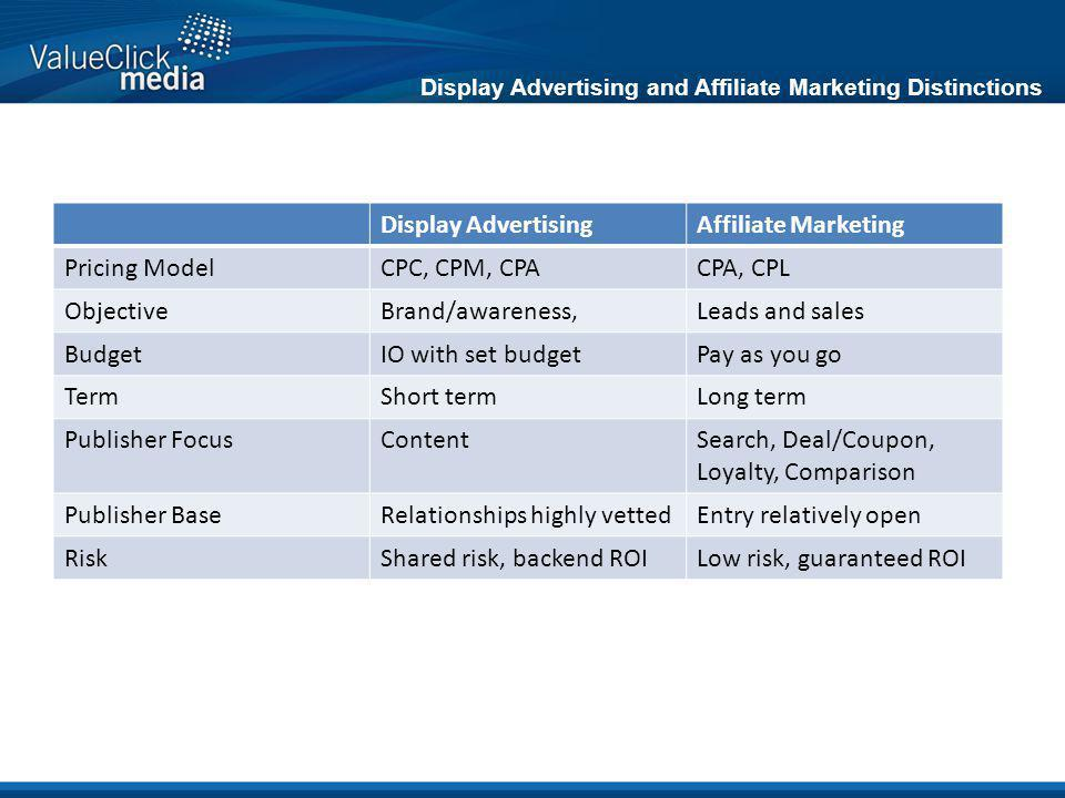 Display AdvertisingAffiliate Marketing Pricing ModelCPC, CPM, CPACPA, CPL ObjectiveBrand/awareness,Leads and sales BudgetIO with set budgetPay as you