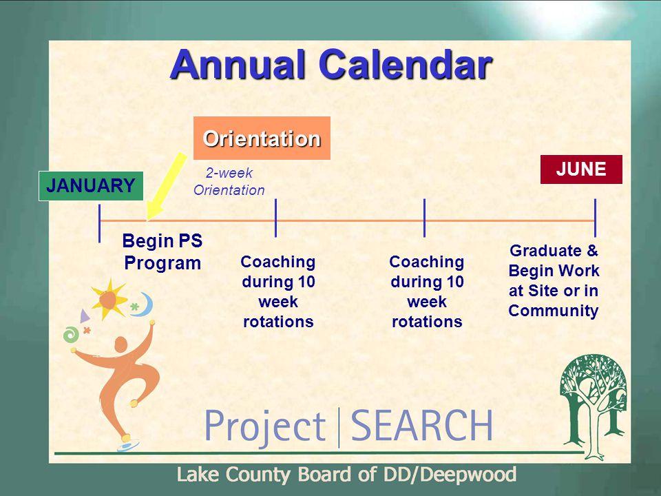 Annual Calendar JANUARY JUNE Graduate & Begin Work at Site or in Community Begin PS Program Coaching during 10 week rotations 2-week Orientation Orientation