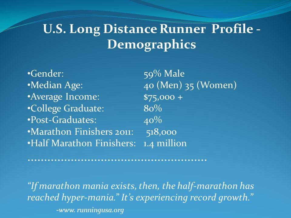 U.S. Long Distance Runner Profile - Demographics Gender: 59% Male Median Age: 40 (Men) 35 (Women) Average Income: $75,000 + College Graduate: 80% Post