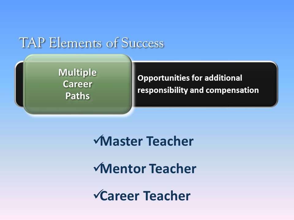 TAP Elements of Success Opportunities for additional responsibility and compensation Multiple Career Paths Master Teacher Mentor Teacher Career Teacher