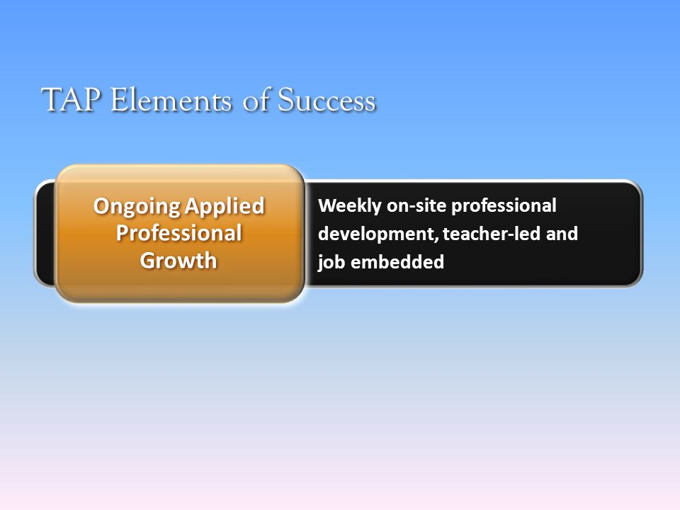 TAP Elements of Success Ongoing Applied Professional Growth Weekly on-site professional development, teacher-led and job embedded