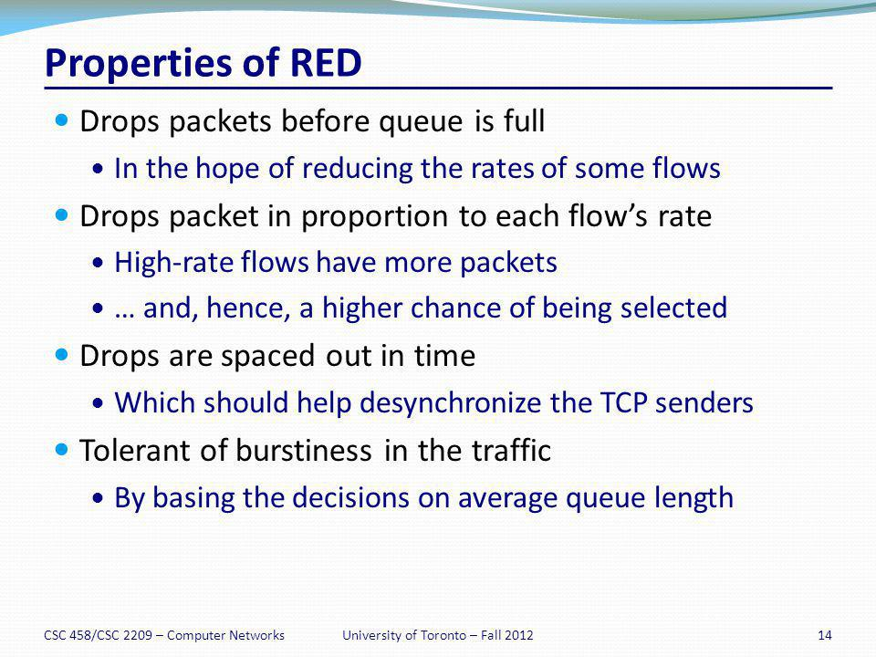 Properties of RED Drops packets before queue is full In the hope of reducing the rates of some flows Drops packet in proportion to each flows rate Hig