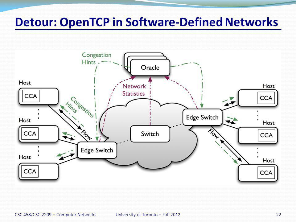 Detour: OpenTCP in Software-Defined Networks CSC 458/CSC 2209 – Computer Networks22University of Toronto – Fall 2012