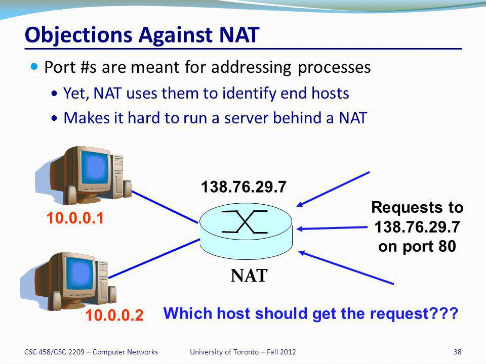 Objections Against NAT Port #s are meant for addressing processes Yet, NAT uses them to identify end hosts Makes it hard to run a server behind a NAT