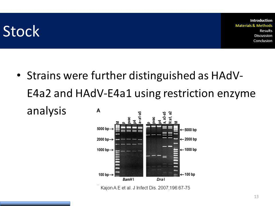 Strains were further distinguished as HAdV- E4a2 and HAdV-E4a1 using restriction enzyme analysis Kajon A E et al.