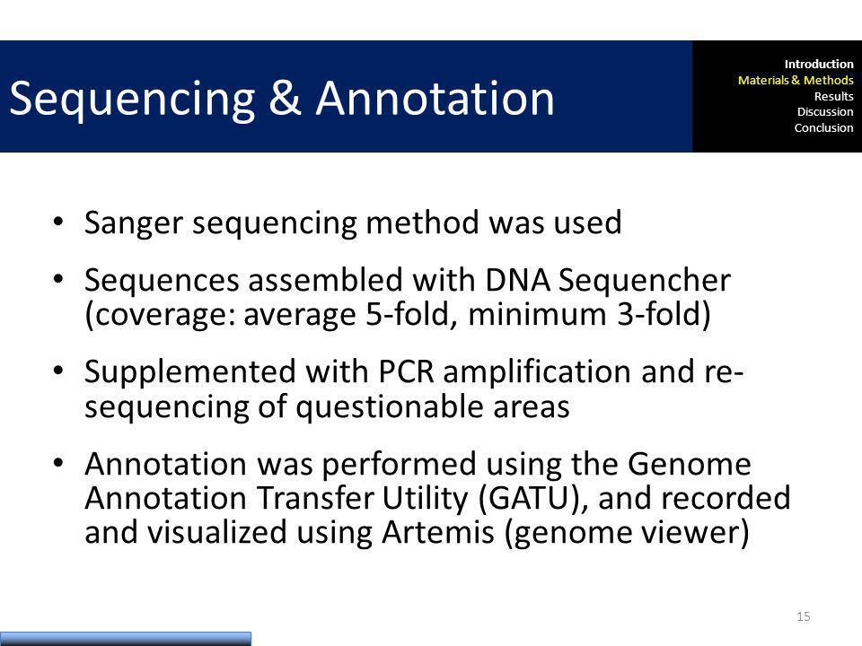 Sanger sequencing method was used Sequences assembled with DNA Sequencher (coverage: average 5-fold, minimum 3-fold) Supplemented with PCR amplification and re- sequencing of questionable areas Annotation was performed using the Genome Annotation Transfer Utility (GATU), and recorded and visualized using Artemis (genome viewer) Sequencing & Annotation Introduction Materials & Methods Results Discussion Conclusion 15
