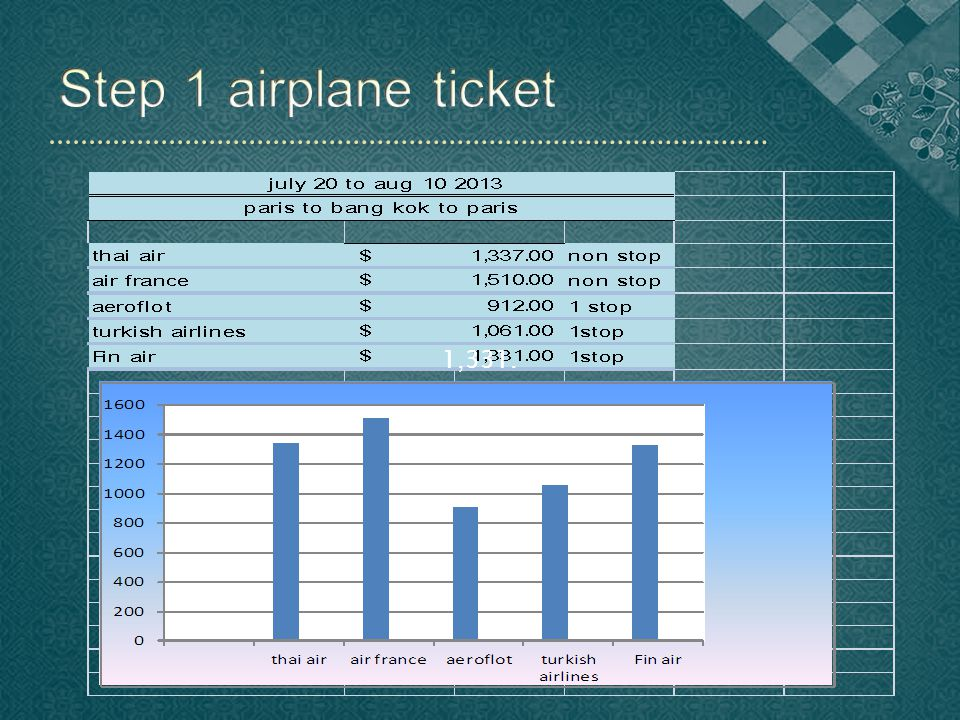 Thai air Airfrance Aeroflot Turkish airline Fin air