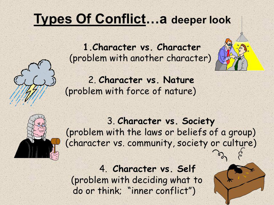 Types of Conflict Character vs Nature Character vs Society Character vs SelfCharacter vs Character