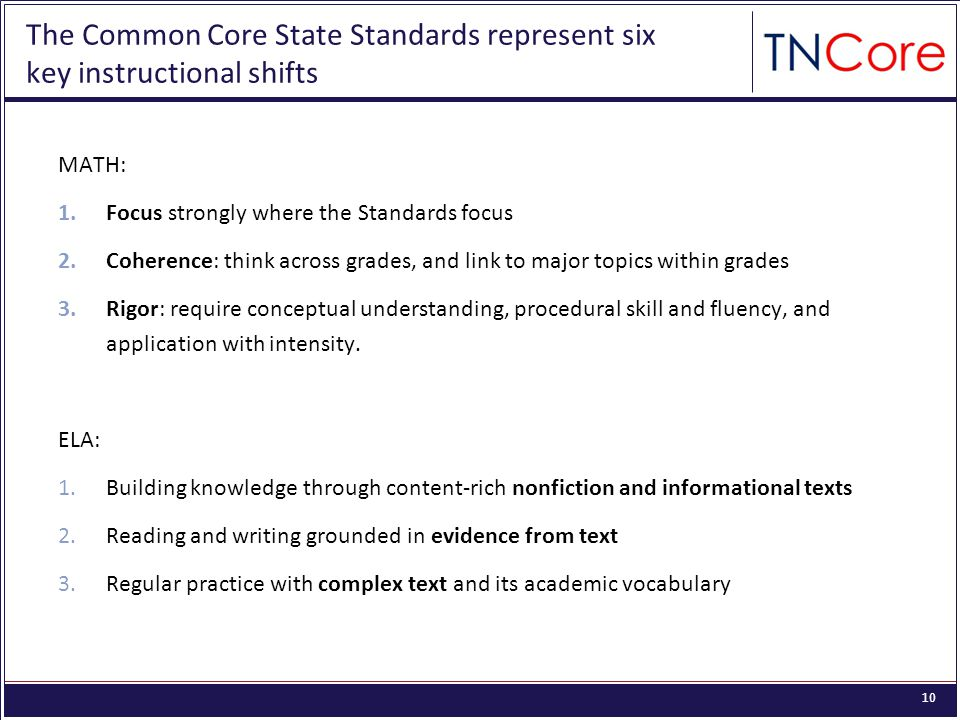 10 The Common Core State Standards represent six key instructional shifts MATH: 1.Focus strongly where the Standards focus 2.Coherence: think across grades, and link to major topics within grades 3.Rigor: require conceptual understanding, procedural skill and fluency, and application with intensity.