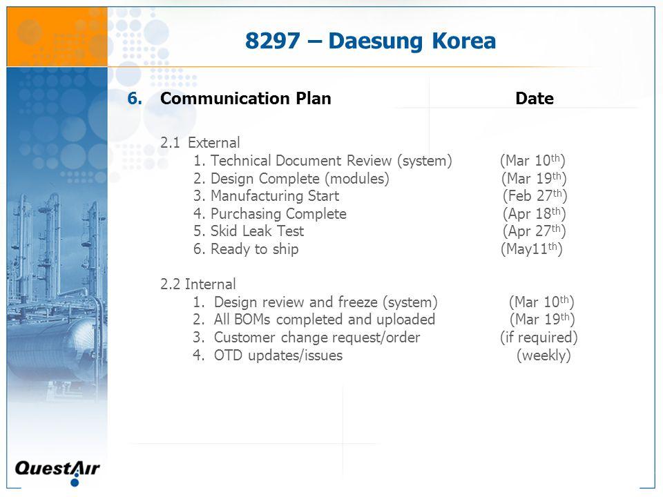 8297 – Daesung Korea 6.Communication Plan Date 2.1External 1.