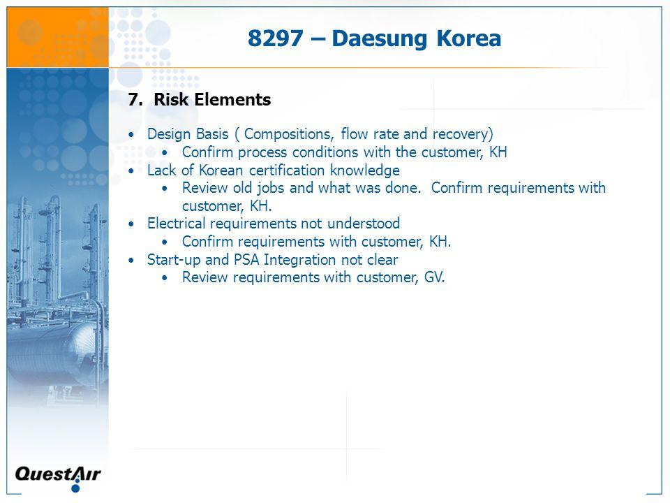 8297 – Daesung Korea 7.
