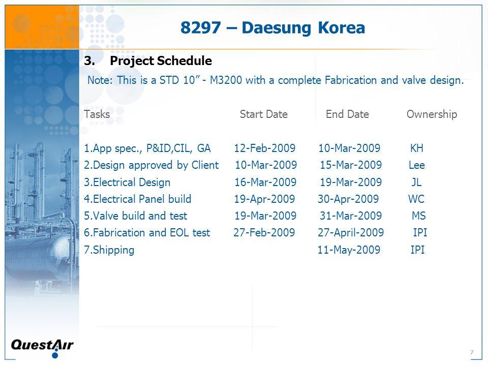 7 8297 – Daesung Korea 3.