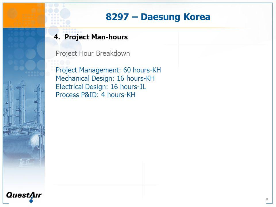 88 8297 – Daesung Korea 4.