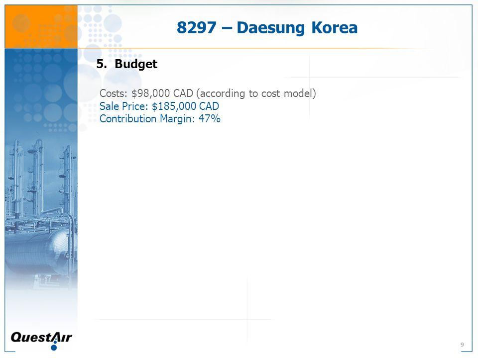 99 8297 – Daesung Korea 5.
