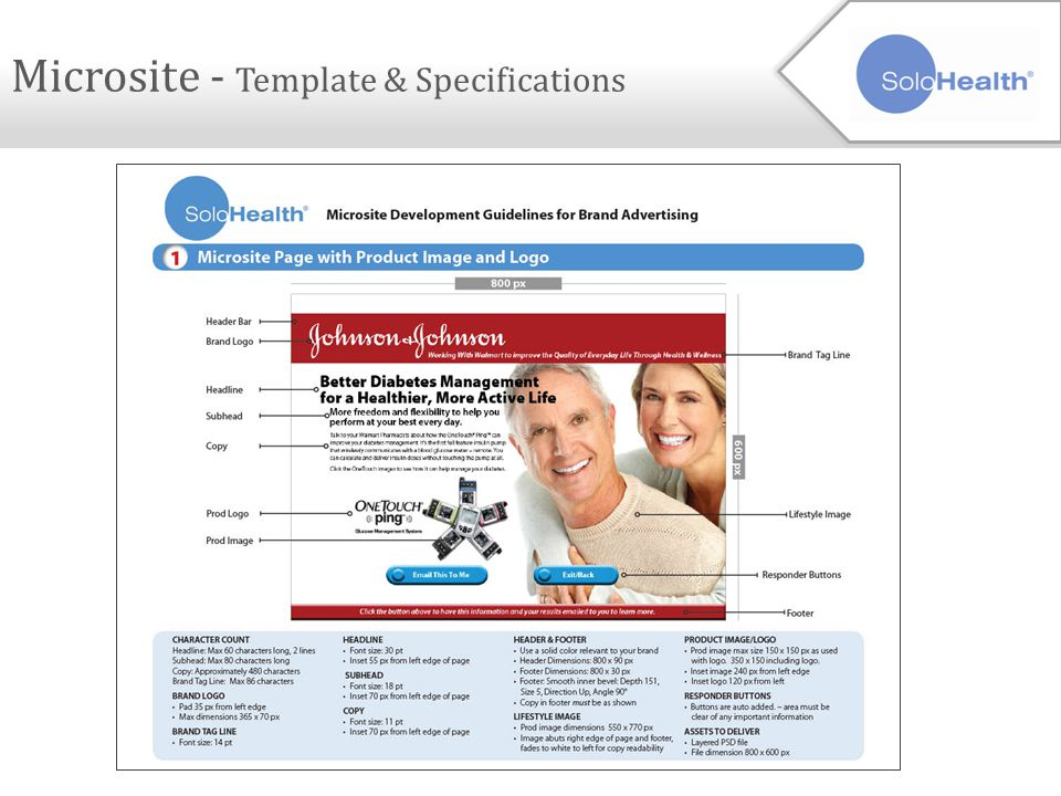 Microsite - Template & Specifications