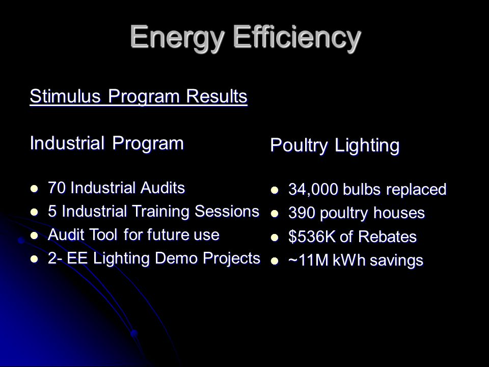Energy Efficiency Stimulus Program Results Industrial Program 70 Industrial Audits 70 Industrial Audits 5 Industrial Training Sessions 5 Industrial Training Sessions Audit Tool for future use Audit Tool for future use 2- EE Lighting Demo Projects 2- EE Lighting Demo Projects Poultry Lighting 34,000 bulbs replaced 34,000 bulbs replaced 390 poultry houses 390 poultry houses $536K of Rebates $536K of Rebates ~11M kWh savings ~11M kWh savings