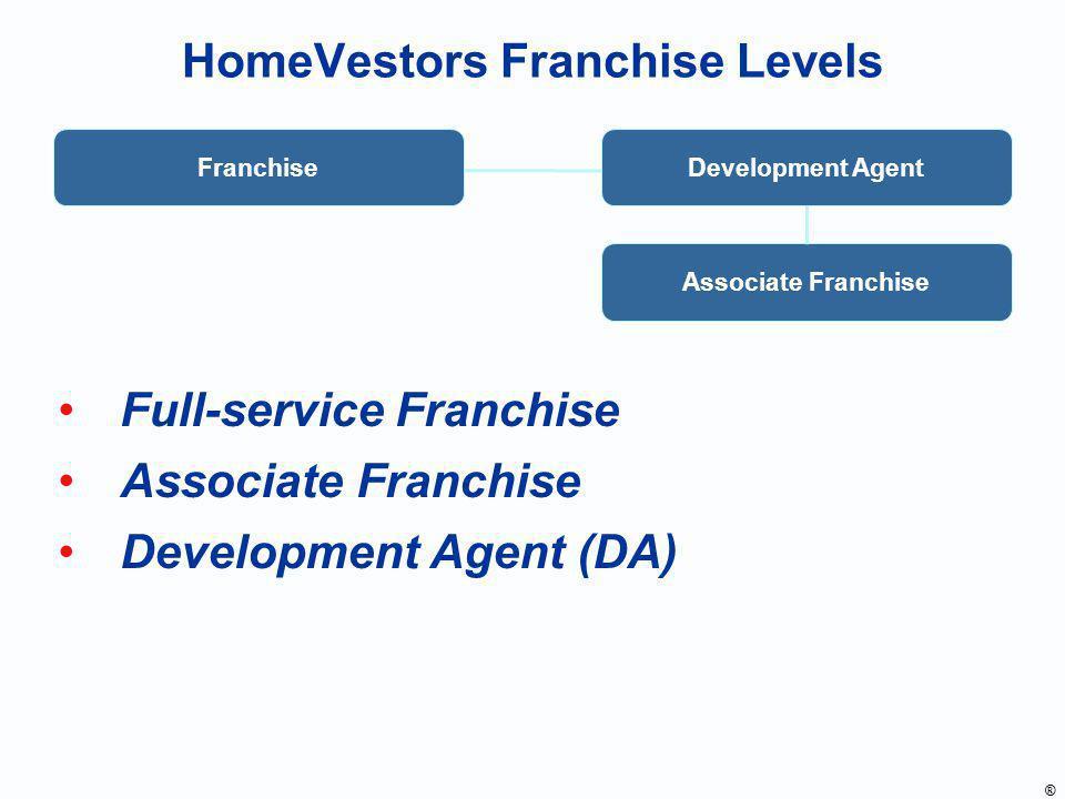 HomeVestors Franchise Levels Full-service Franchise Associate Franchise Development Agent (DA) Development AgentFranchise Associate Franchise ®