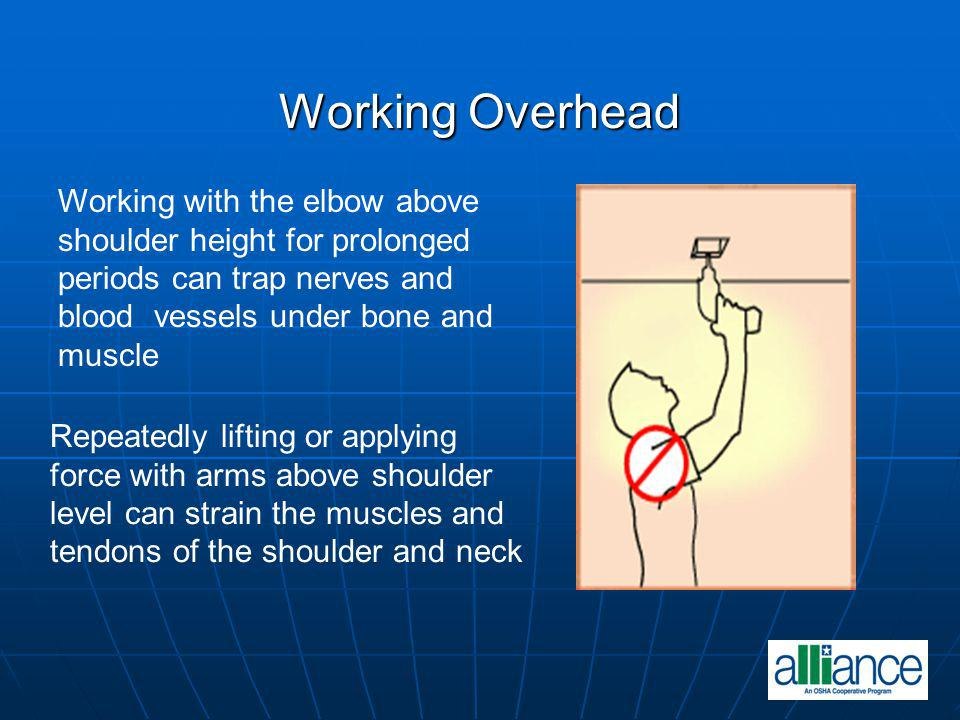 Working Overhead Working with the elbow above shoulder height for prolonged periods can trap nerves and blood vessels under bone and muscle Repeatedly