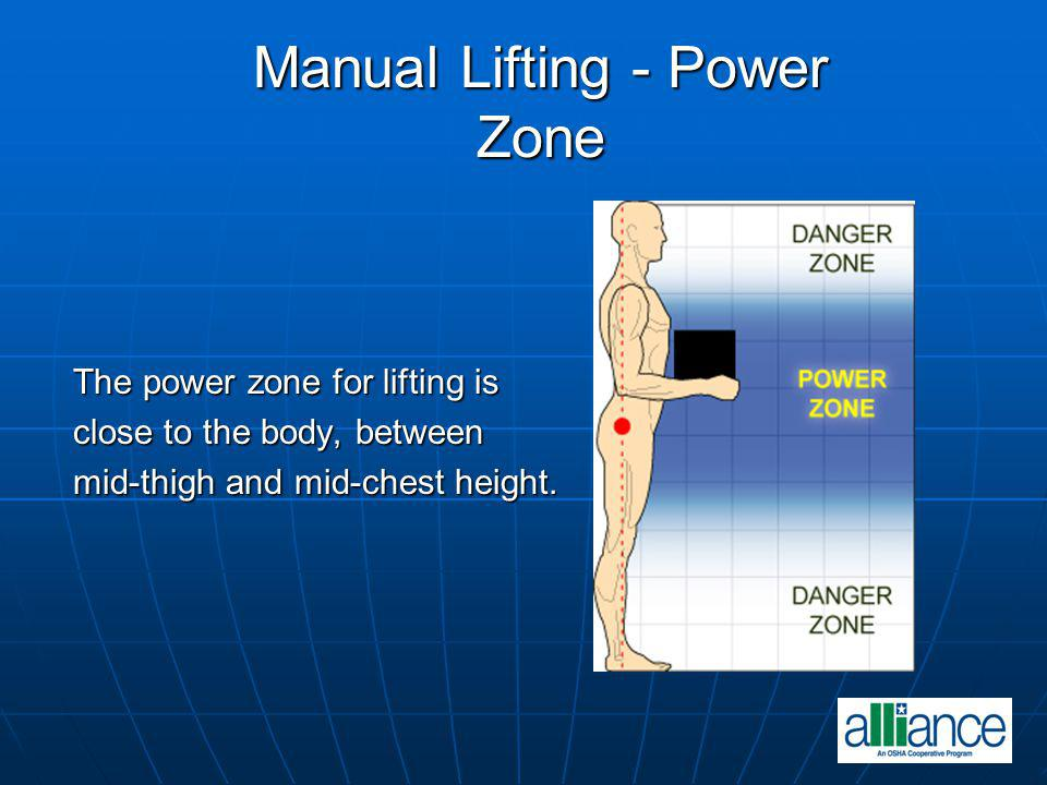 Manual Lifting - Power Zone The power zone for lifting is The power zone for lifting is close to the body, between close to the body, between mid-thig
