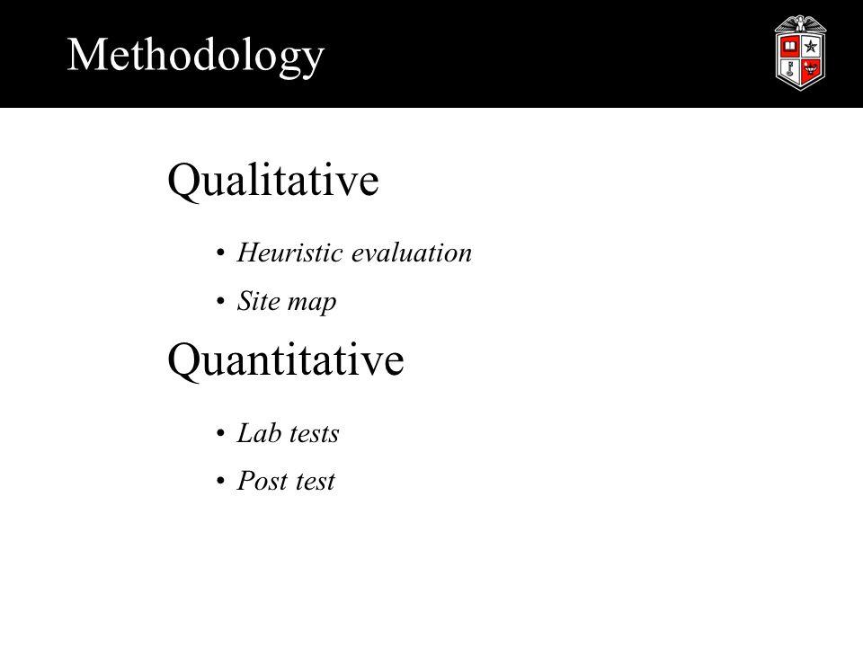 Methodology Qualitative Heuristic evaluation Site map Quantitative Lab tests Post test