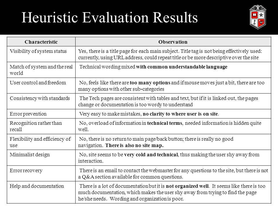 Heuristic Evaluation Results CharacteristicObservation Visibility of system statusYes, there is a title page for each main subject.