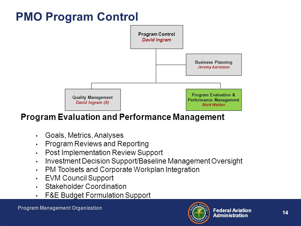 14 Federal Aviation Administration Program Management Organization PMO Program Control Program Evaluation and Performance Management Goals, Metrics, A